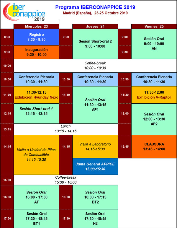 Programa-IBERCONAPPICE-2019